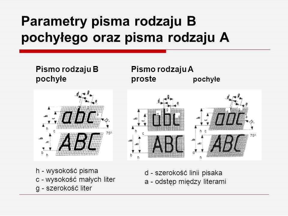 Szerokość liter i cyfr SzerokośćPrzykłady Bardzo wąskie1dI, i 2dl 3dj, ł, 1 Wąskie4dJ, c, f, r, t Normalne5dC, E, F, L, Ł, a, b, d, e, g, h, k, n, o,