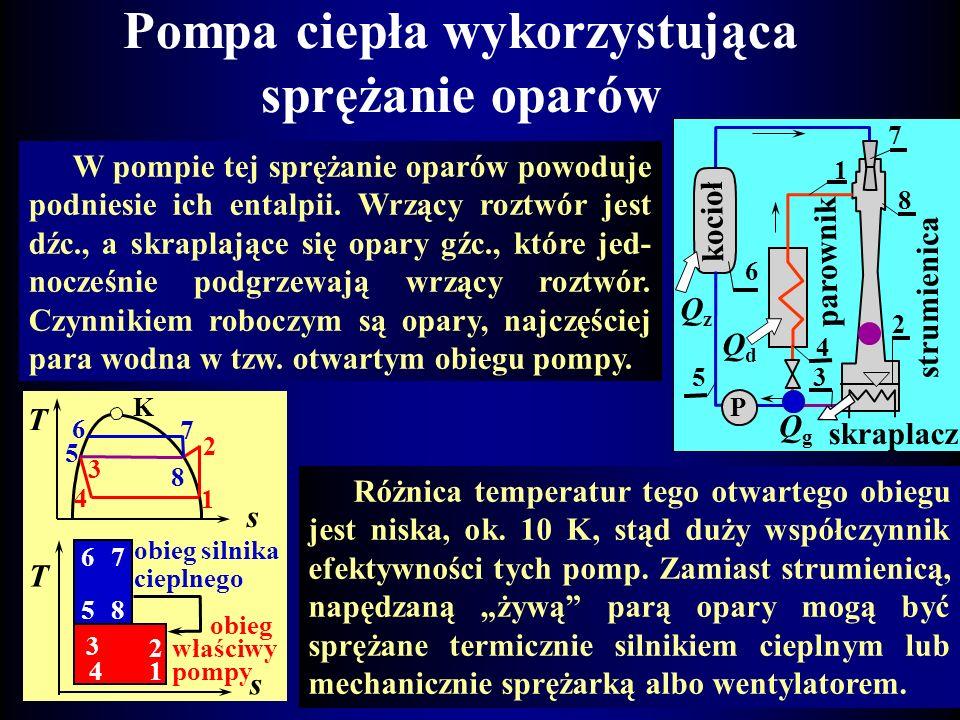 Resorpcyjna pompa ciepła ze sprężaniem sorpcyjnym czynnika 6 7 5 8 3 2 4 obieg właści- wy pompy s T obieg silnika cieplnego 1 Q re Q de desorber absor