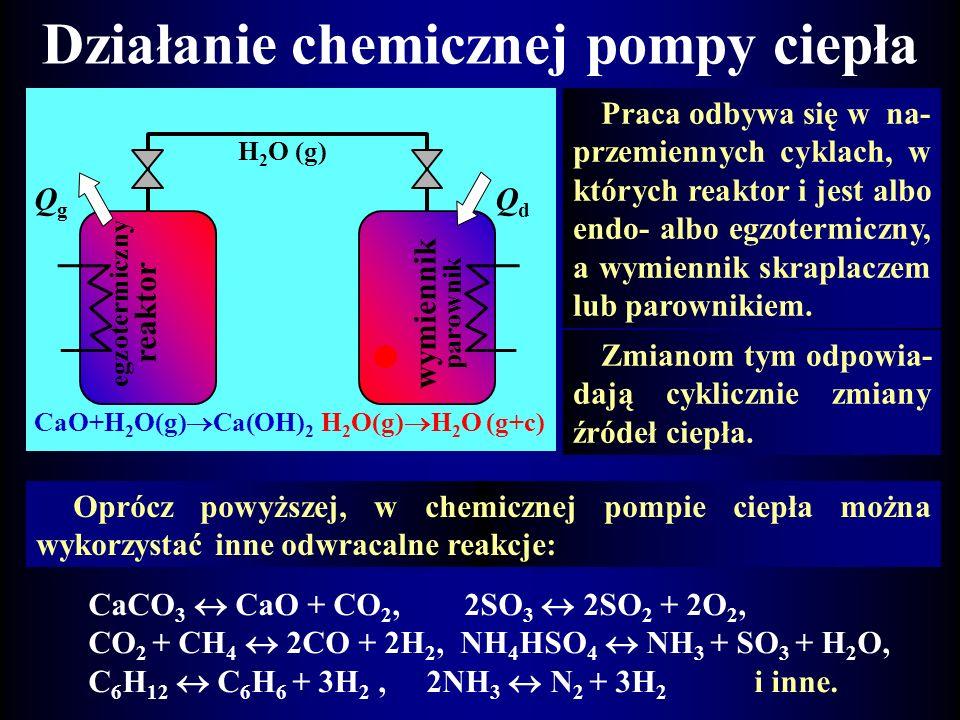 oraz: Chemiczna pompa ciepła Działanie pompy opiera się na połączeniu dwóch odwracalnych reakcji uwodornienia CaO i odwodnienia Ca(OH) 2 z procesem pa