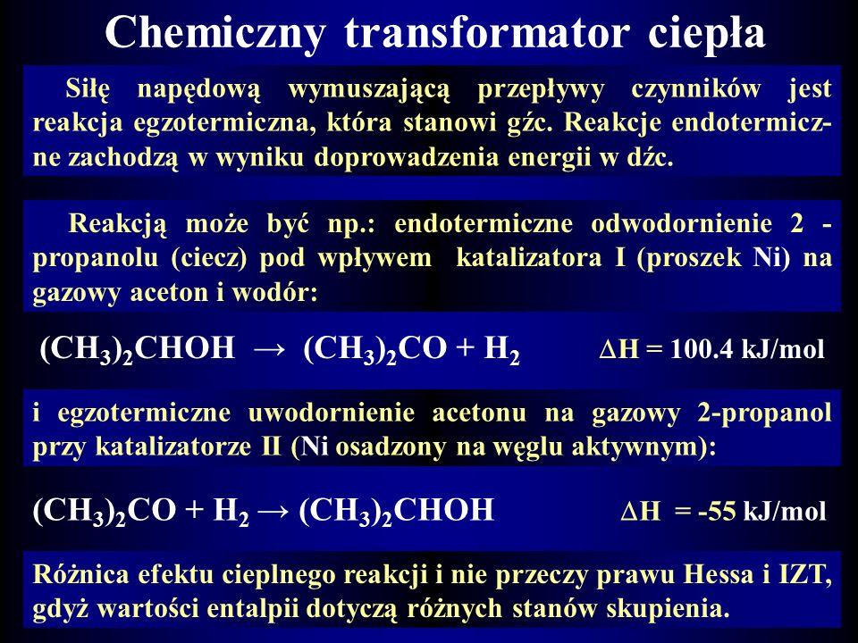Działanie chemicznej pompy ciepła Praca odbywa się w na- przemiennych cyklach, w których reaktor i jest albo endo- albo egzotermiczny, a wymiennik skr