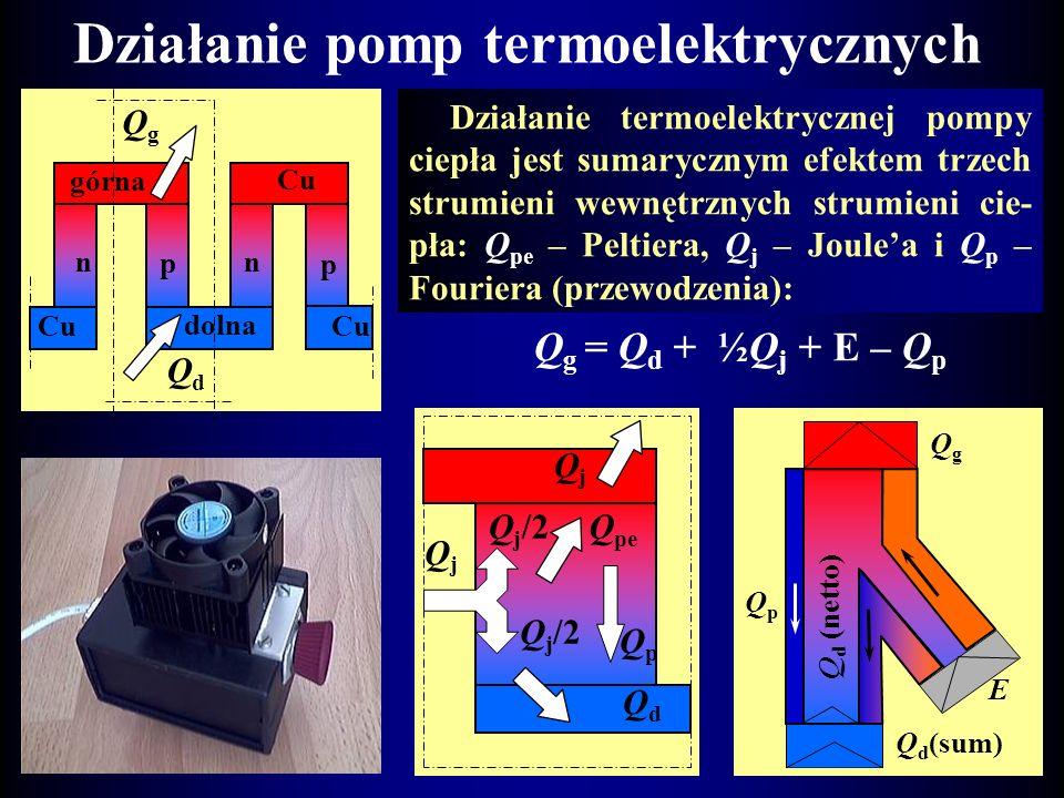 Termoelektryczne pompy ciepła Na sumaryczny efekt termoelektryczny pompy składają się trzy efekty: - Efekt Seebecka (1822) - zależność między różnicą