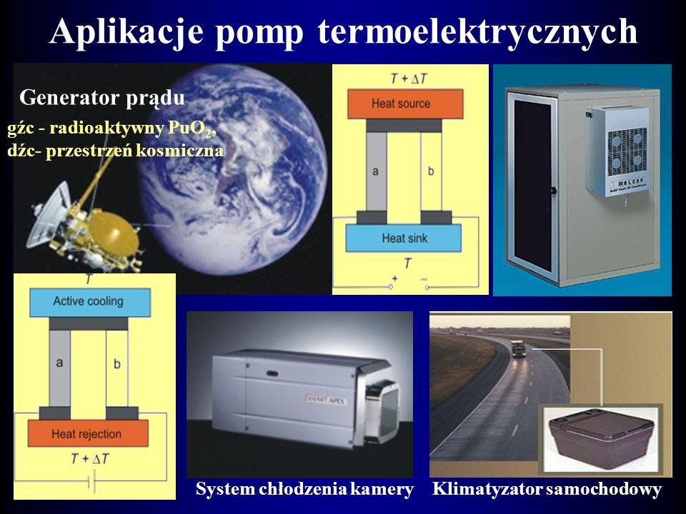 Działanie pomp termoelektrycznych n p n p górna dolna Cu QdQd QgQg QjQj Q pe QpQp QjQj QdQd Q j /2 Działanie termoelektrycznej pompy ciepła jest sumar