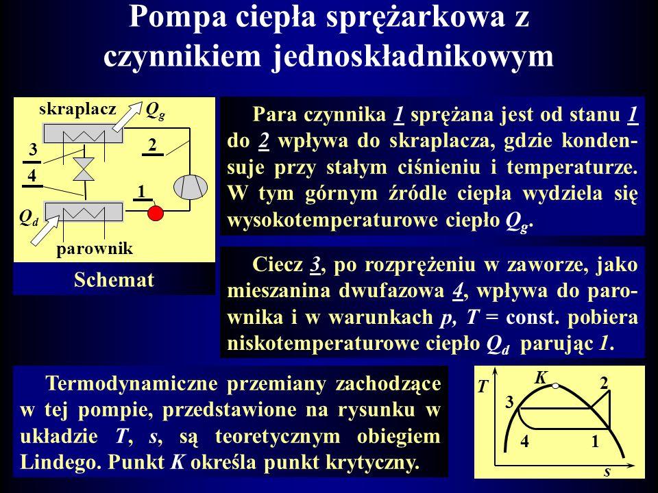Współczynnik efektywności pompy ciepła QdQd QgQg L Parownik Skraplacz Sprężarka Efektywność pierwszych pomp ciepła była niewielka i wynosiła ok. 2. Ws