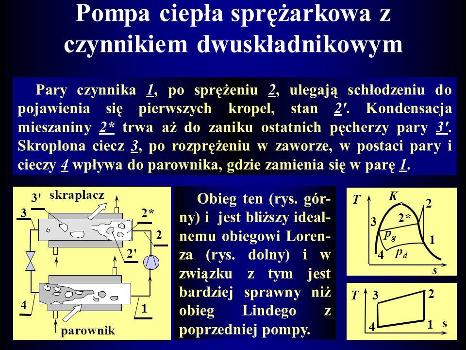 Pompa ciepła sprężarkowa z czynnikiem jednoskładnikowym skraplacz parownik QgQg QdQd 3 1 2 4 Schemat T s 3 41 2 K Termodynamiczne przemiany zachodzące