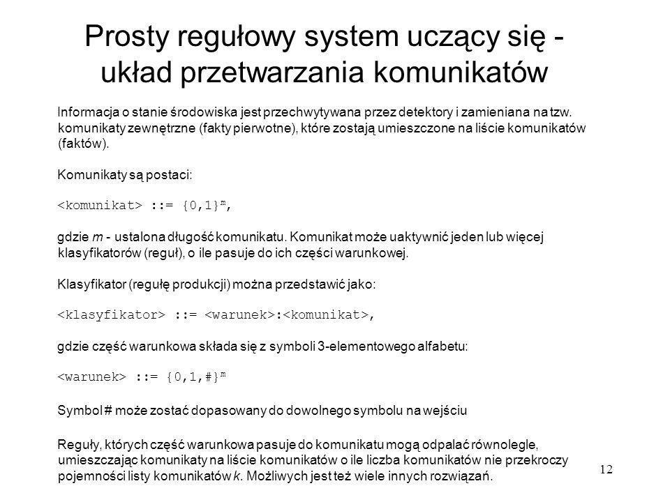 12 Prosty regułowy system uczący się - układ przetwarzania komunikatów Informacja o stanie środowiska jest przechwytywana przez detektory i zamieniana