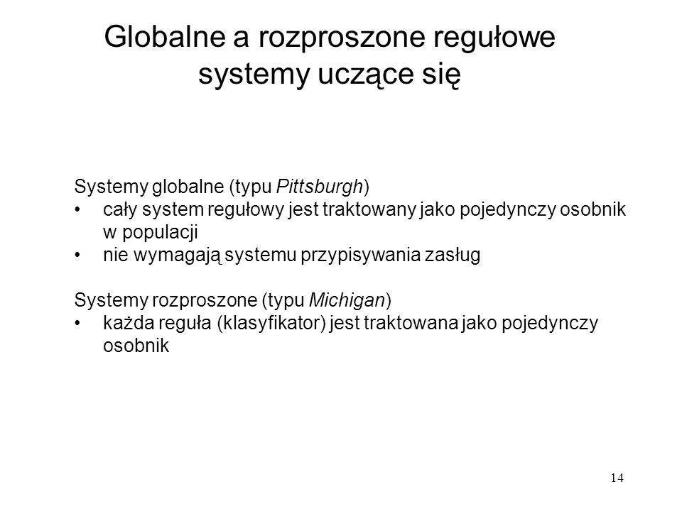 14 Systemy globalne (typu Pittsburgh) cały system regułowy jest traktowany jako pojedynczy osobnik w populacji nie wymagają systemu przypisywania zasł