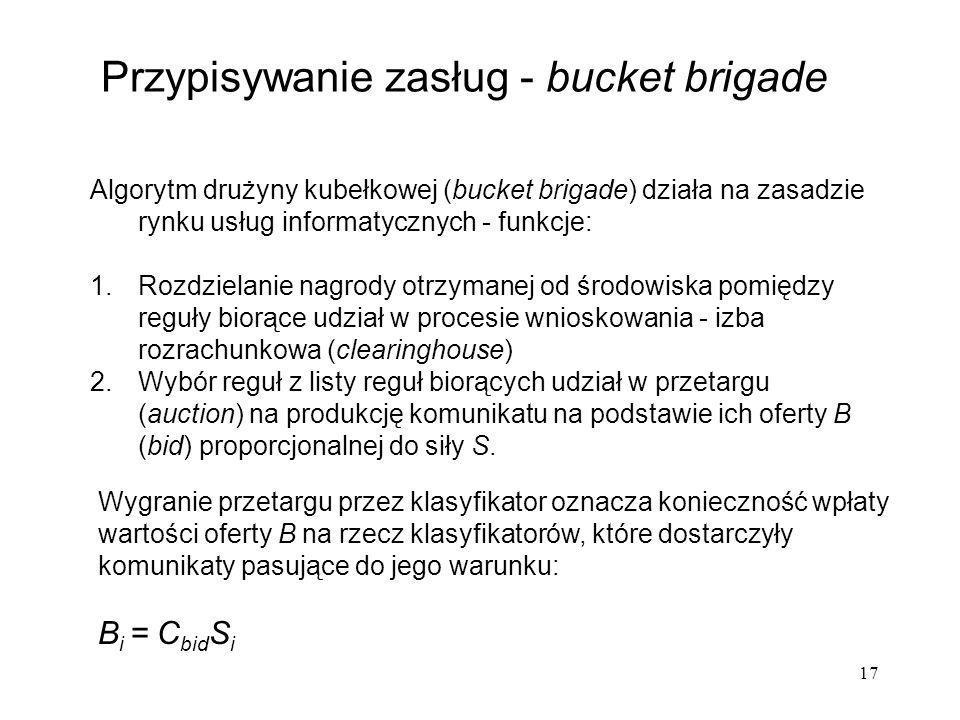 17 Przypisywanie zasług - bucket brigade Algorytm drużyny kubełkowej (bucket brigade) działa na zasadzie rynku usług informatycznych - funkcje: 1.Rozd