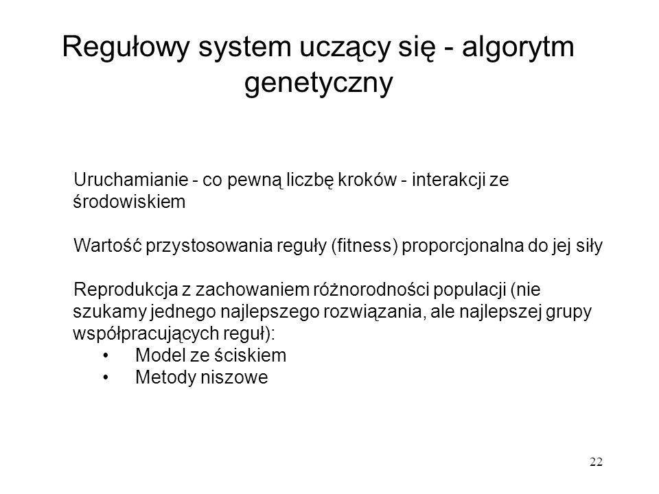 22 Regułowy system uczący się - algorytm genetyczny Uruchamianie - co pewną liczbę kroków - interakcji ze środowiskiem Wartość przystosowania reguły (