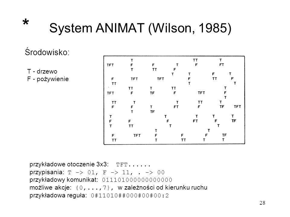 28 Środowisko: System ANIMAT (Wilson, 1985) T - drzewo F - pożywienie przykładowe otoczenie 3x3: TFT...... przypisania: T -> 01, F -> 11,. -> 00 przyk