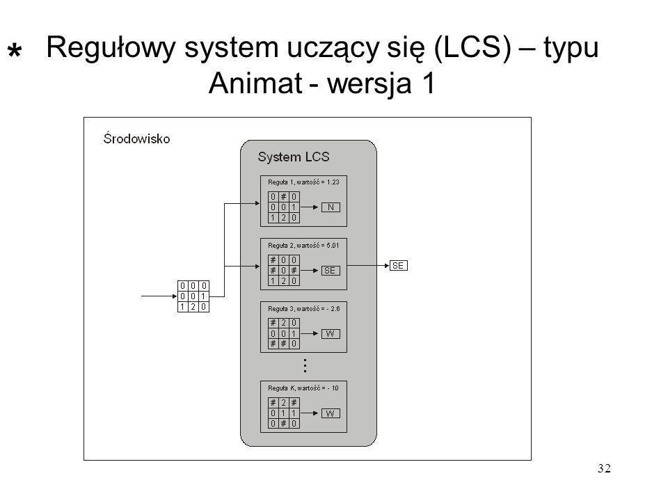 32 Regułowy system uczący się (LCS) – typu Animat - wersja 1 *