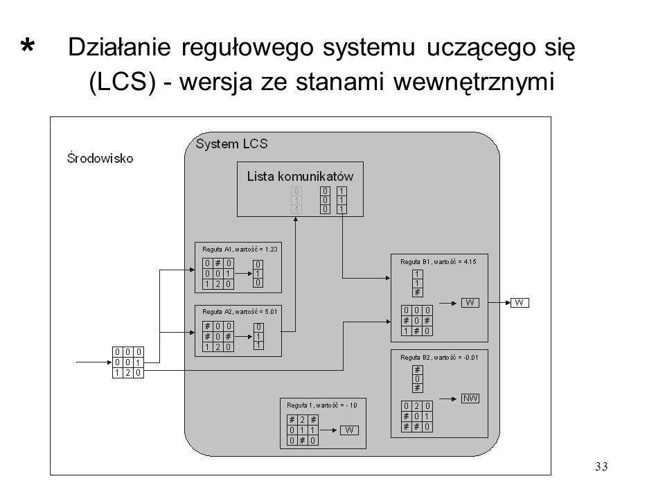 33 Działanie regułowego systemu uczącego się (LCS) - wersja ze stanami wewnętrznymi *