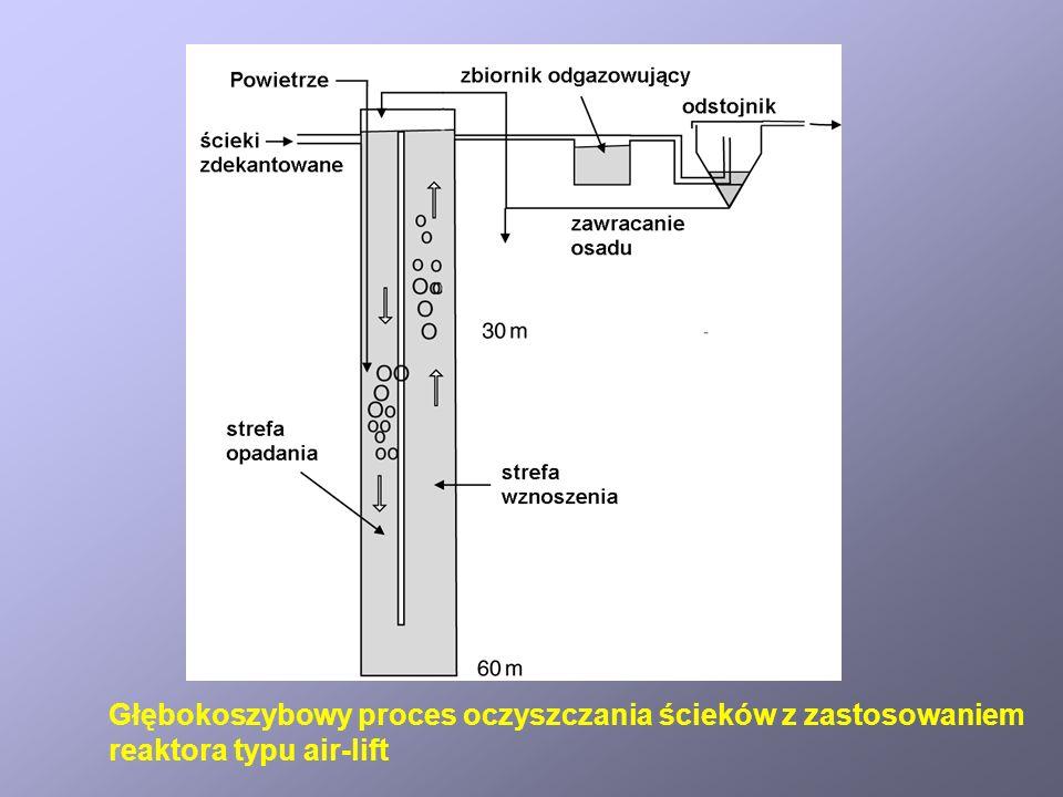 Głębokoszybowy proces oczyszczania ścieków z zastosowaniem reaktora typu air-lift
