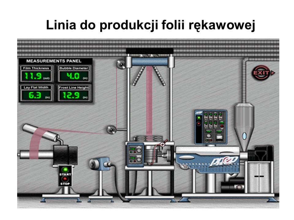 Linia do produkcji folii rękawowej