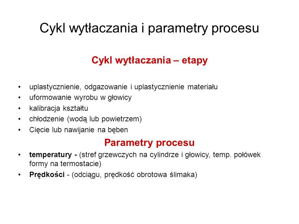 Cykl wytłaczania i parametry procesu Cykl wytłaczania – etapy uplastycznienie, odgazowanie i uplastycznienie materiału uformowanie wyrobu w głowicy ka