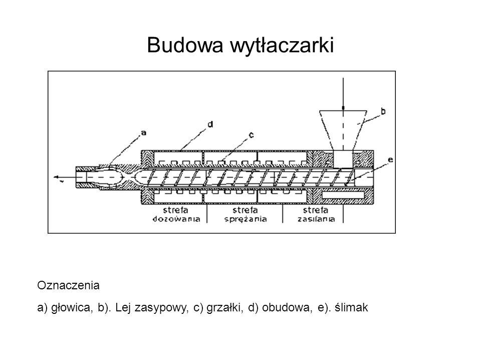 Budowa wytłaczarki Oznaczenia a) głowica, b). Lej zasypowy, c) grzałki, d) obudowa, e). ślimak