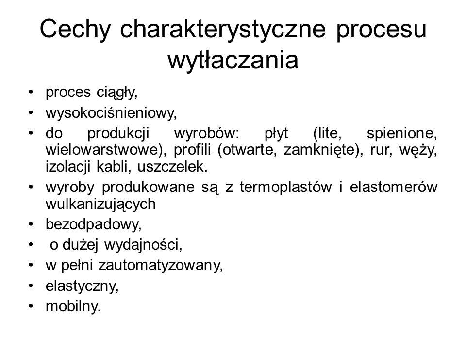 Cechy charakterystyczne procesu wytłaczania proces ciągły, wysokociśnieniowy, do produkcji wyrobów: płyt (lite, spienione, wielowarstwowe), profili (o