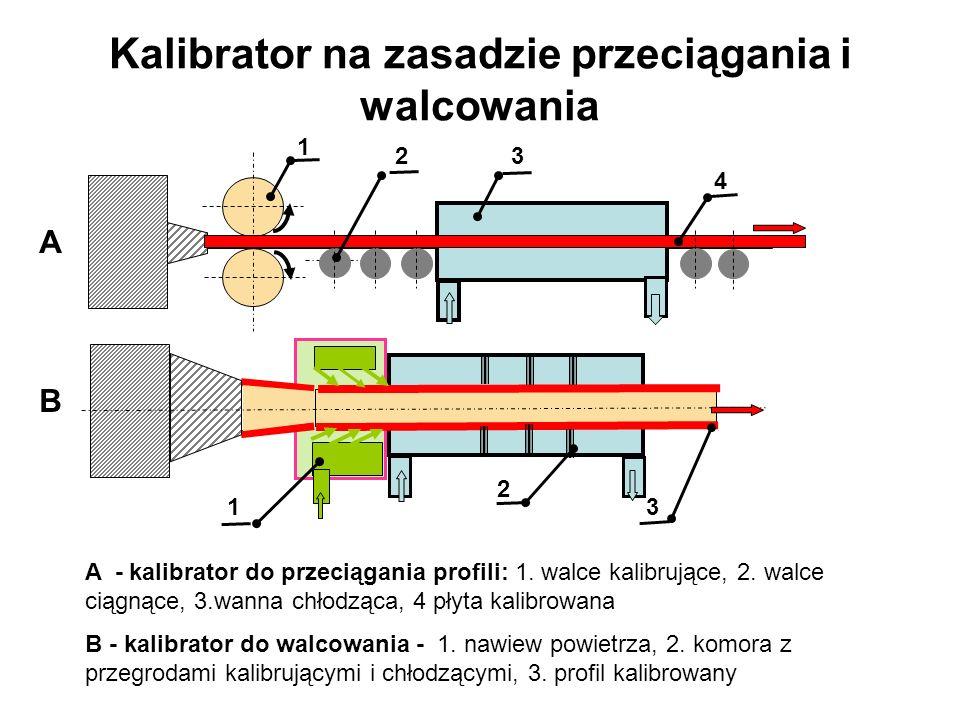 Kalibrator na zasadzie przeciągania i walcowania ABAB A - kalibrator do przeciągania profili: 1. walce kalibrujące, 2. walce ciągnące, 3.wanna chłodzą
