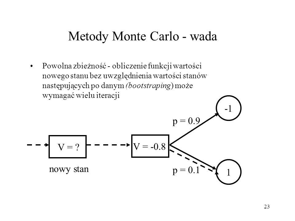 23 Metody Monte Carlo - wada V = ? V = -0.8 1 p = 0.9 p = 0.1 nowy stan Powolna zbieżność - obliczenie funkcji wartości nowego stanu bez uwzględnienia