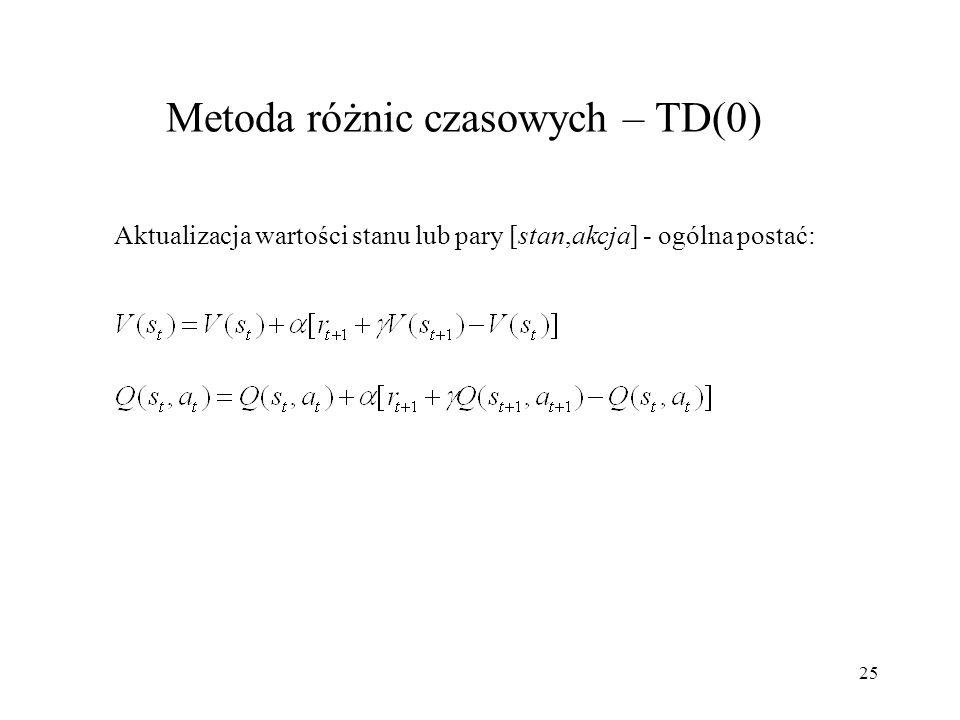 25 Metoda różnic czasowych – TD(0) Aktualizacja wartości stanu lub pary [stan,akcja] - ogólna postać: