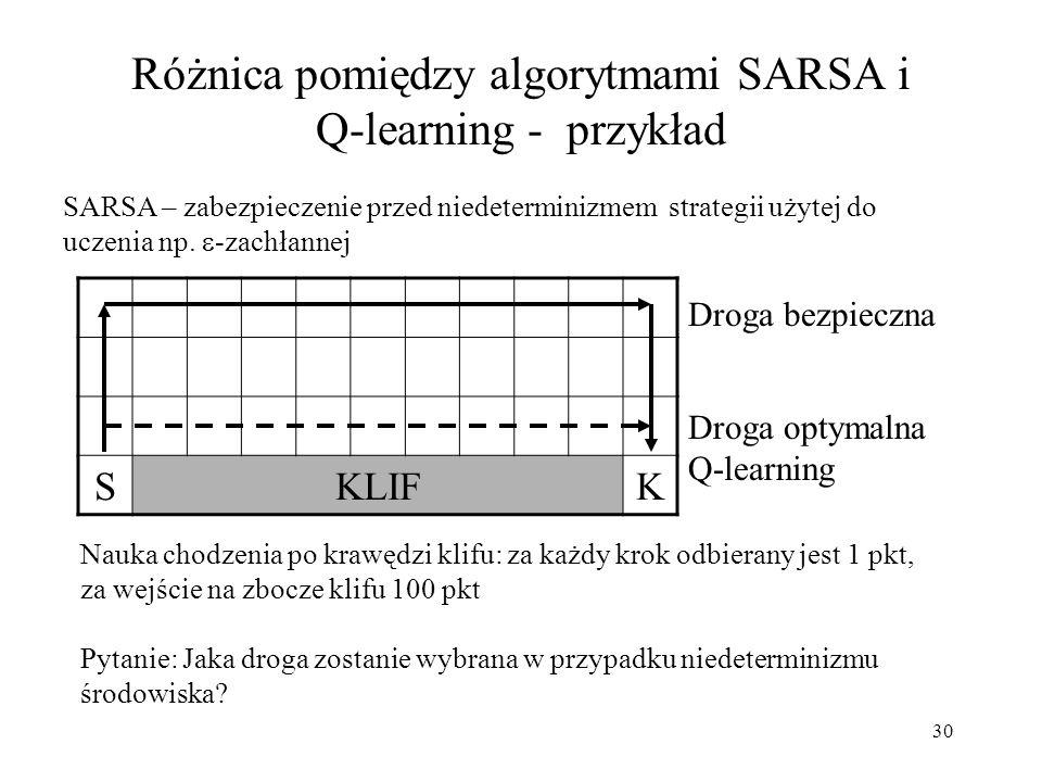 30 Różnica pomiędzy algorytmami SARSA i Q-learning - przykład SARSA – zabezpieczenie przed niedeterminizmem strategii użytej do uczenia np. -zachłanne