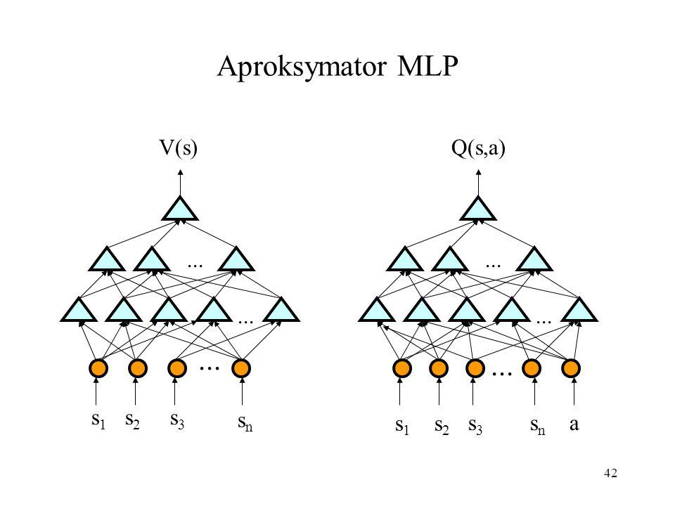42 Aproksymator MLP... Q(s,a) s1s1 s2s2 s3s3 snsn a... s1s1 s2s2 s3s3 snsn V(s)...