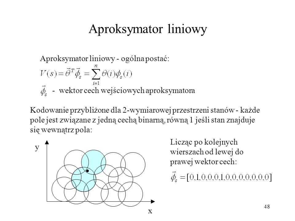 48 Aproksymator liniowy Aproksymator liniowy - ogólna postać: - wektor cech wejściowych aproksymatora Kodowanie przybliżone dla 2-wymiarowej przestrze