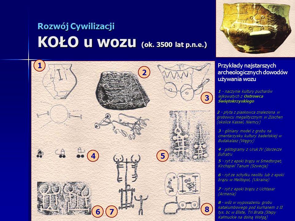 Rozwój Cywilizacji KOŁO u wozu (ok. 3500 lat p.n.e.) 1 2 3 45 67 8 Przykłady najstarszych archeologicznych dowodów używania wozu 1 - naczynie kultury