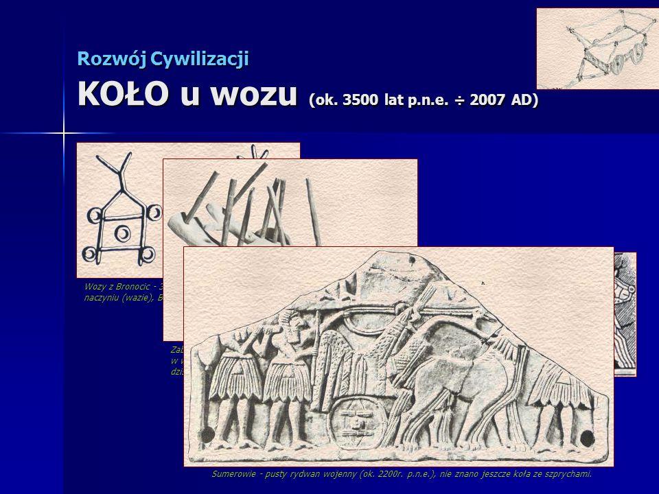 Rozwój Cywilizacji KOŁO u wozu (ok. 3500 lat p.n.e. ÷ 2007 AD) Wozy z Bronocic - 3500 p.n.e. - umieszczone na naczyniu (wazie), Bronocice (lessy krako