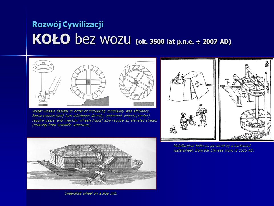 Rozwój Cywilizacji KOŁO bez wozu (ok. 3500 lat p.n.e. ÷ 2007 AD) Water wheels designs in order of increasing complexity and efficiency. Norse wheels (