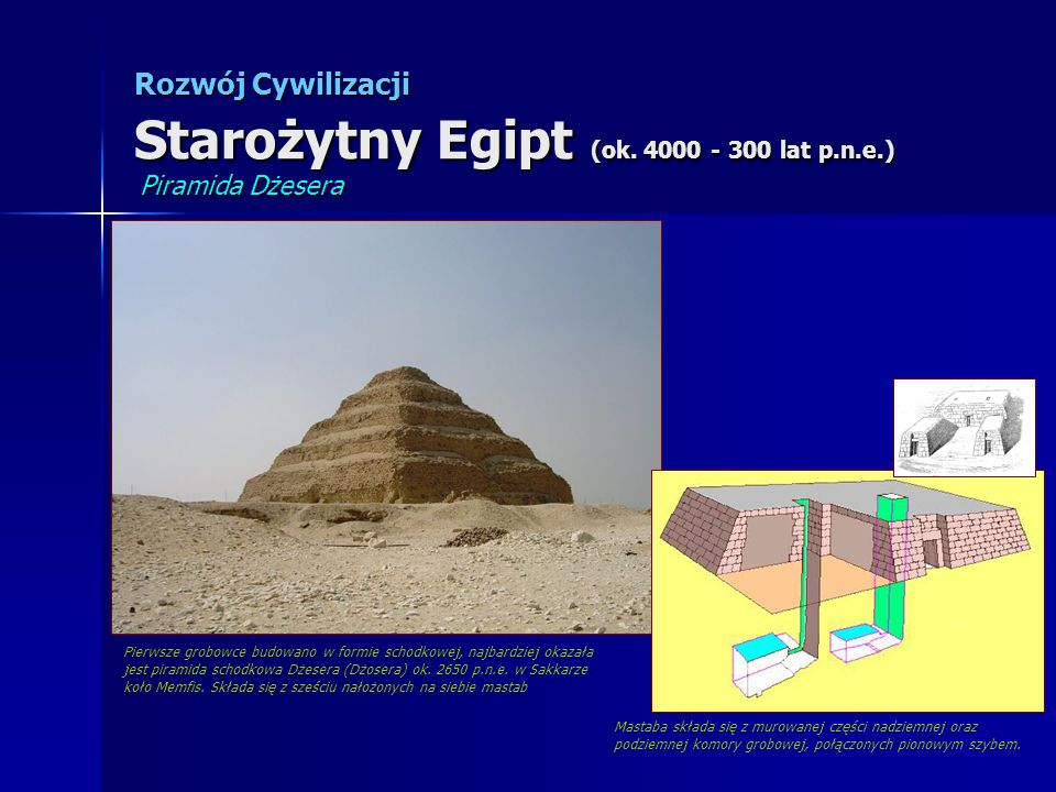 Rozwój Cywilizacji Starożytny Egipt (ok. 4000 - 300 lat p.n.e.) Pierwsze grobowce budowano w formie schodkowej, najbardziej okazała jest piramida scho
