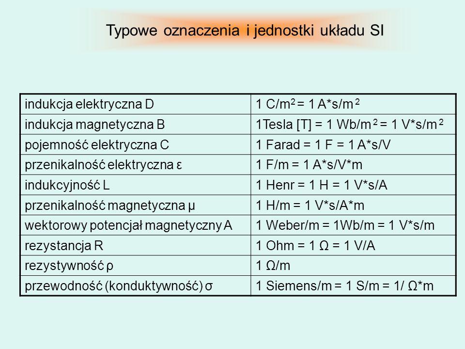 indukcja elektryczna D1 C/m 2 = 1 A*s/m 2 indukcja magnetyczna B1Tesla [T] = 1 Wb/m 2 = 1 V*s/m 2 pojemność elektryczna C1 Farad = 1 F = 1 A*s/V przen