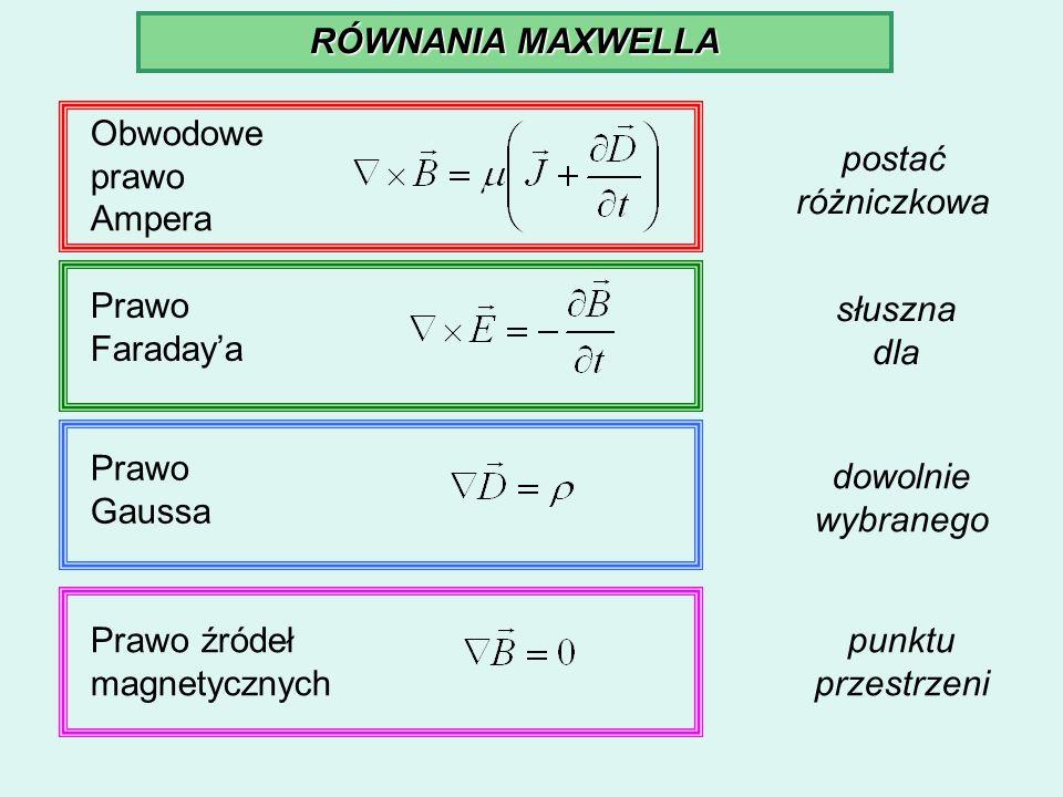 RÓWNANIA MAXWELLA Obwodowe prawo Ampera Prawo Faradaya Prawo Gaussa Prawo źródeł magnetycznych postać różniczkowa słuszna dla dowolnie wybranego punkt