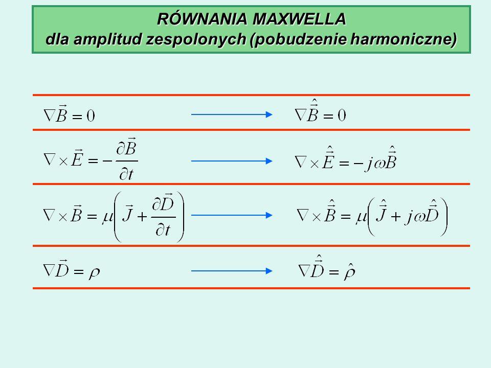 RÓWNANIA MAXWELLA dla amplitud zespolonych (pobudzenie harmoniczne)
