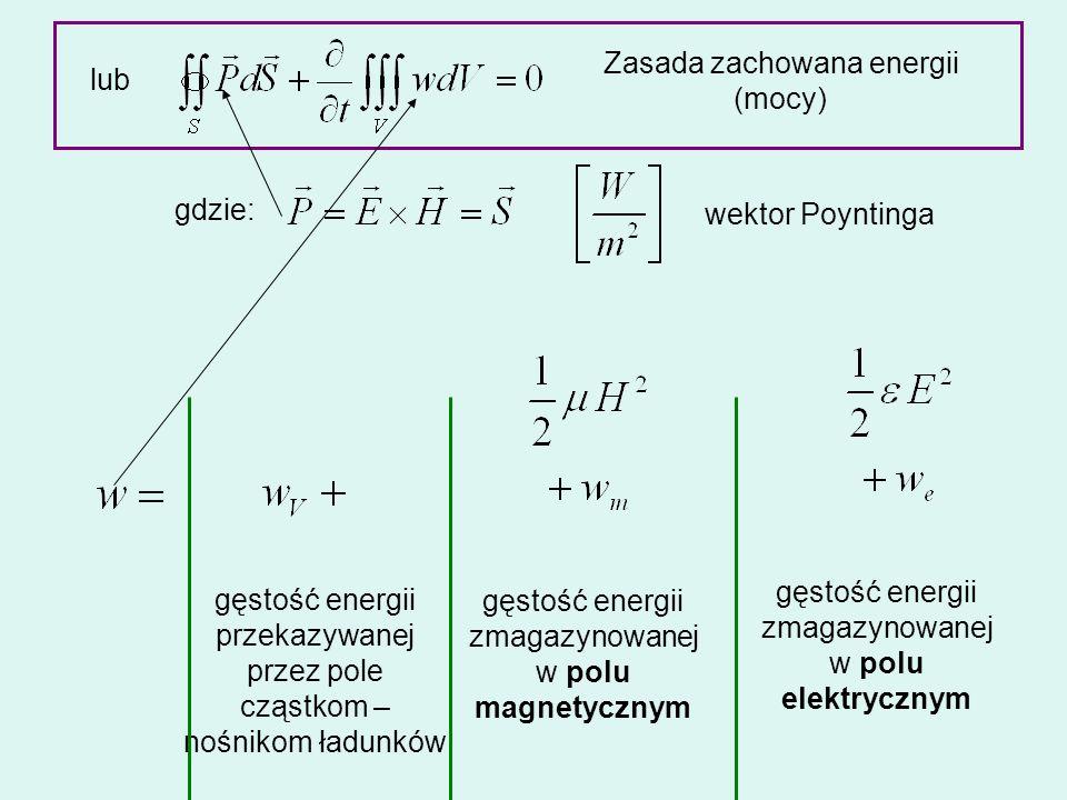 lub Zasada zachowana energii (mocy) gdzie: wektor Poyntinga gęstość energii przekazywanej przez pole cząstkom – nośnikom ładunków gęstość energii zmag