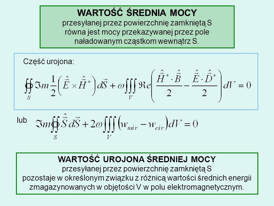 WARTOŚĆ ŚREDNIA MOCY przesyłanej przez powierzchnię zamkniętą S równa jest mocy przekazywanej przez pole naładowanym cząstkom wewnątrz S. Część urojon