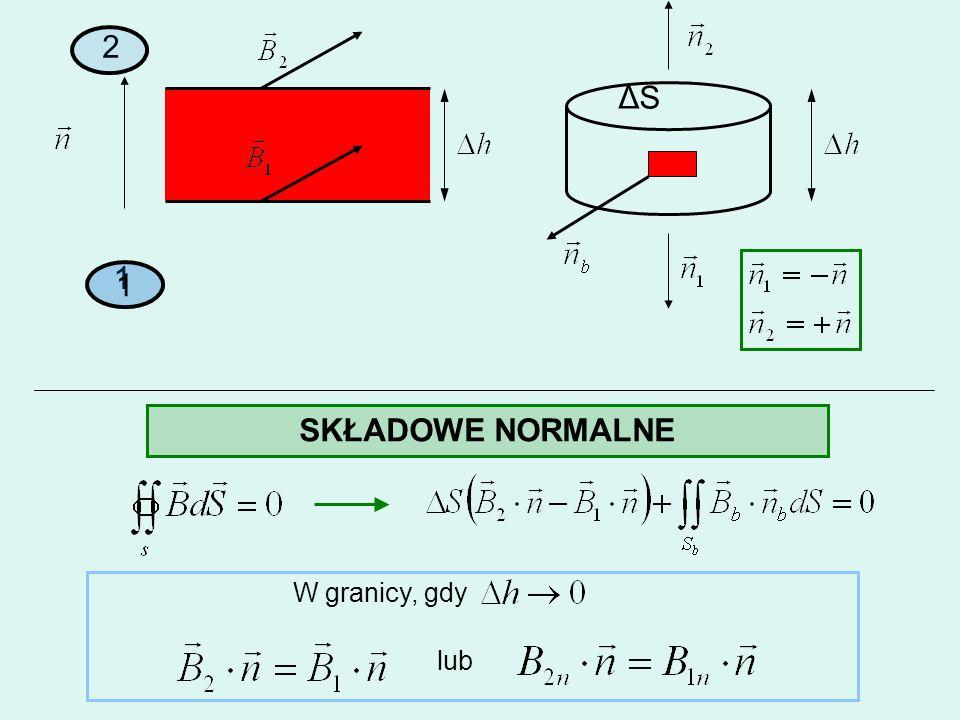 SKŁADOWE NORMALNE W granicy, gdy lub 2 1 1 ΔSΔS