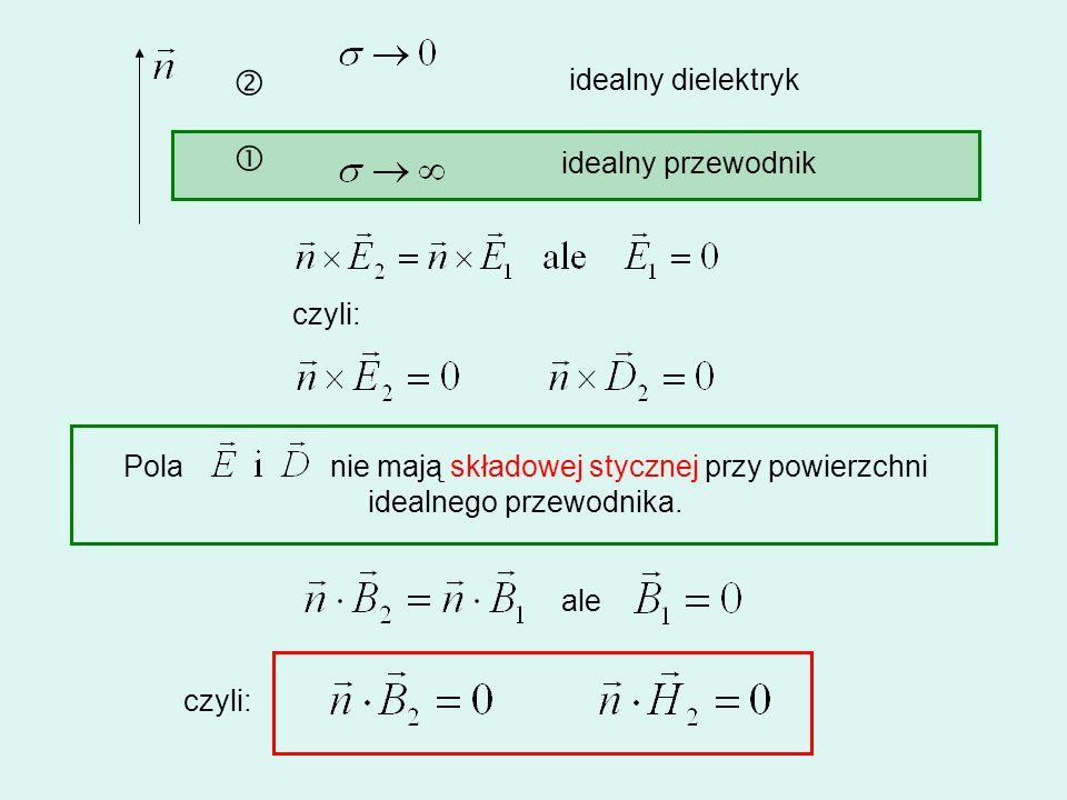 idealny przewodnik idealny dielektryk czyli: ale czyli: Pola nie mają składowej stycznej przy powierzchni idealnego przewodnika.