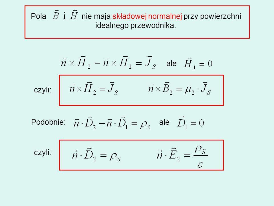 Pola nie mają składowej normalnej przy powierzchni idealnego przewodnika. ale czyli: Podobnie: ale czyli: