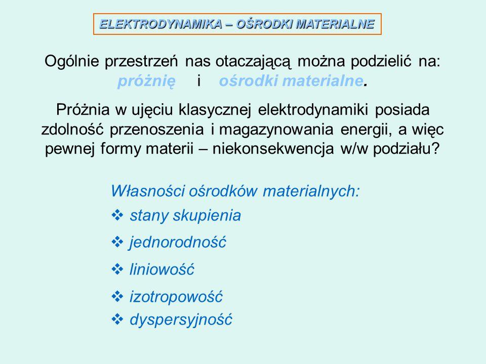 ELEKTRODYNAMIKA – OŚRODKI MATERIALNE Ogólnie przestrzeń nas otaczającą można podzielić na: próżnię i ośrodki materialne. Próżnia w ujęciu klasycznej e