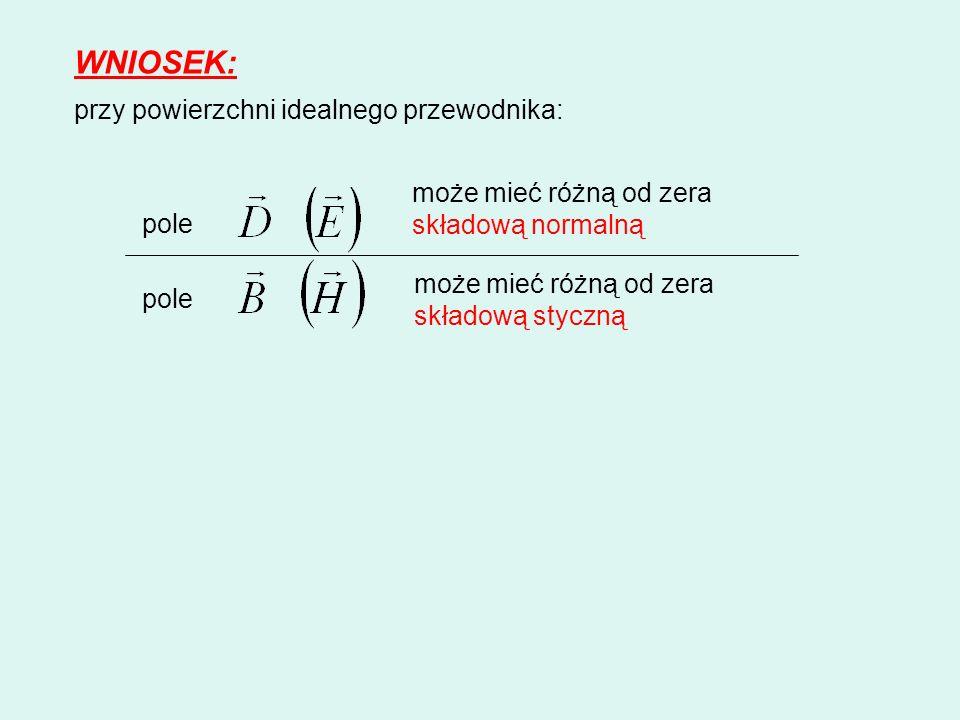 WNIOSEK: przy powierzchni idealnego przewodnika: pole może mieć różną od zera składową normalną może mieć różną od zera składową styczną