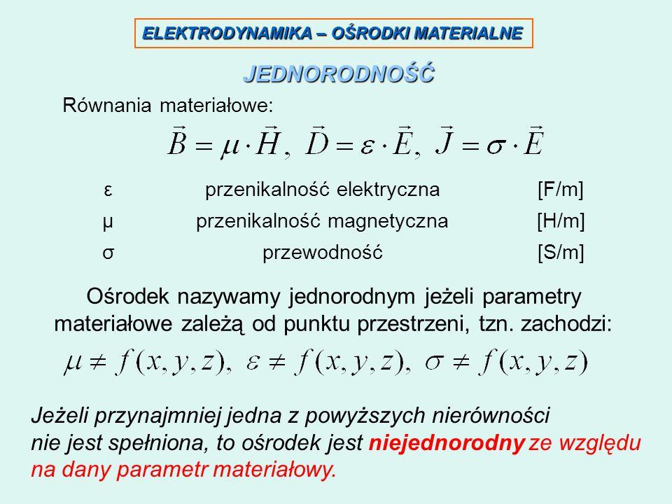 ELEKTRODYNAMIKA – OŚRODKI MATERIALNE JEDNORODNOŚĆ Równania materiałowe: εprzenikalność elektryczna[F/m] μprzenikalność magnetyczna[H/m] σprzewodność[S