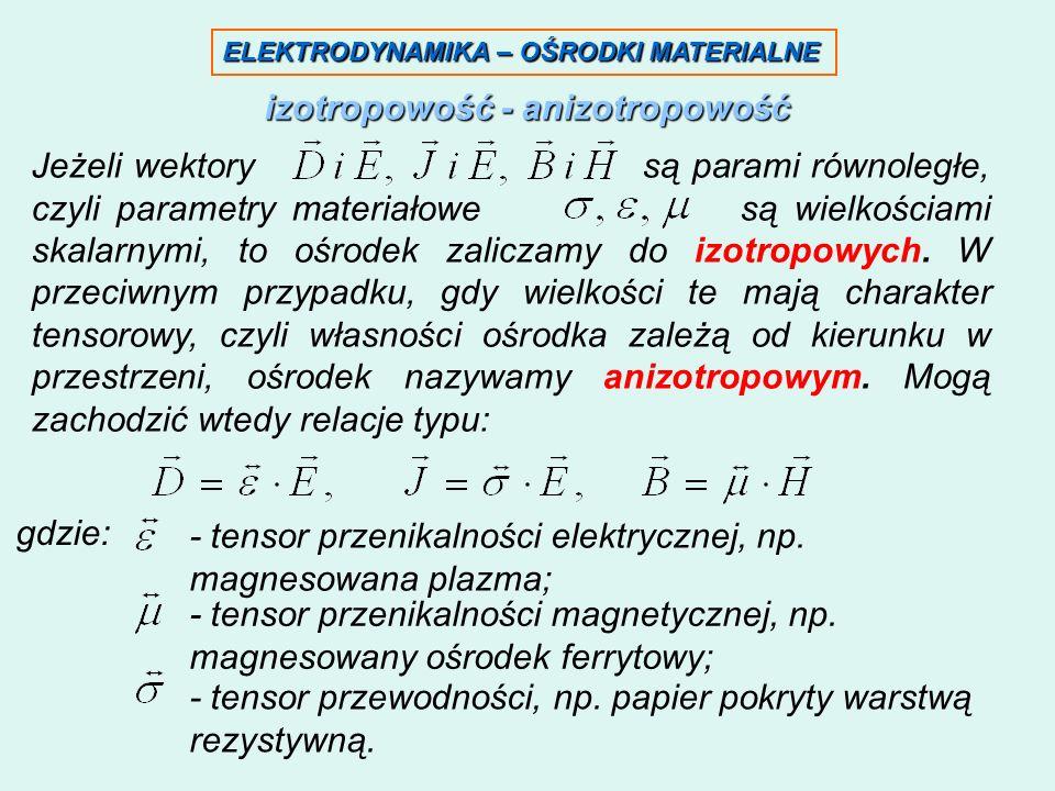 ELEKTRODYNAMIKA – OŚRODKI MATERIALNE izotropowość - anizotropowość Jeżeli wektory są parami równoległe, czyli parametry materiałowe są wielkościami sk