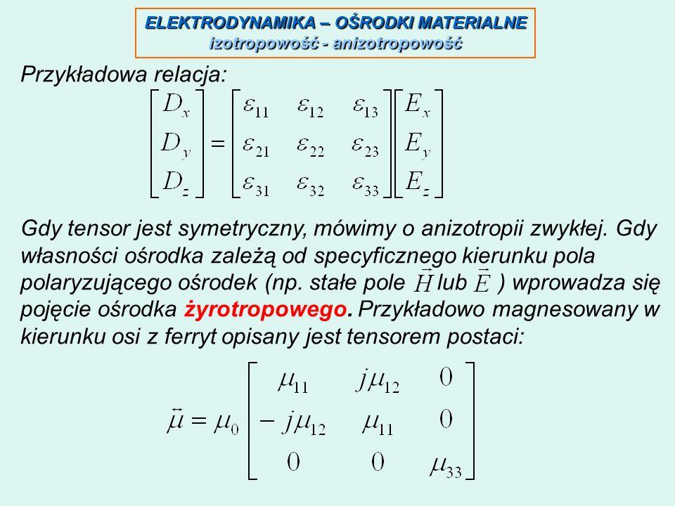 ELEKTRODYNAMIKA – OŚRODKI MATERIALNE izotropowość - anizotropowość Przykładowa relacja: Gdy tensor jest symetryczny, mówimy o anizotropii zwykłej. Gdy