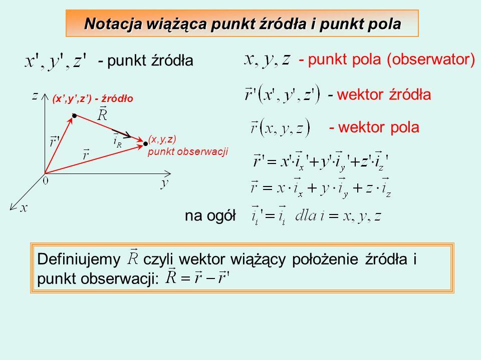 Notacja wiążąca punkt źródła i punkt pola - punkt źródła - punkt pola (obserwator) (x,y,z) punkt obserwacji - wektor źródła - wektor pola na ogół Defi