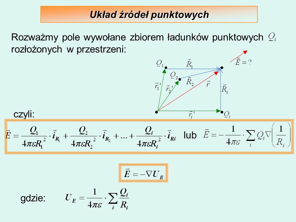Układ źródeł punktowych Rozważmy pole wywołane zbiorem ładunków punktowych rozłożonych w przestrzeni: czyli: lub gdzie: