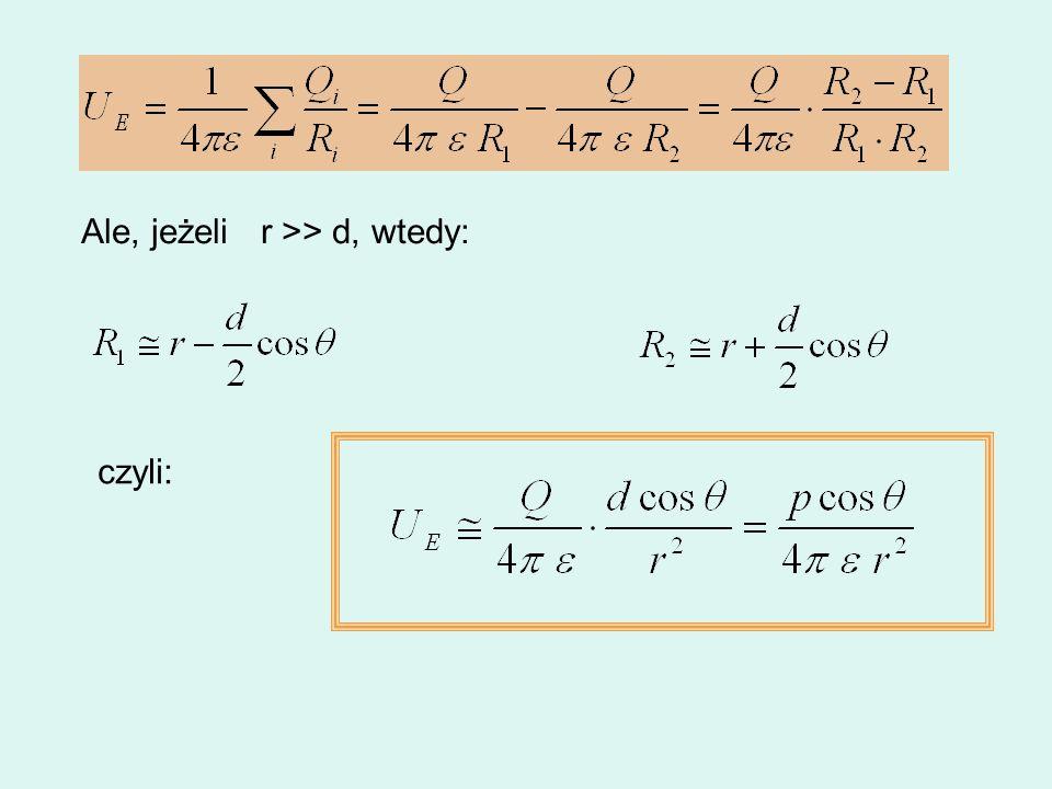 Ale, jeżeli r >> d, wtedy: czyli: