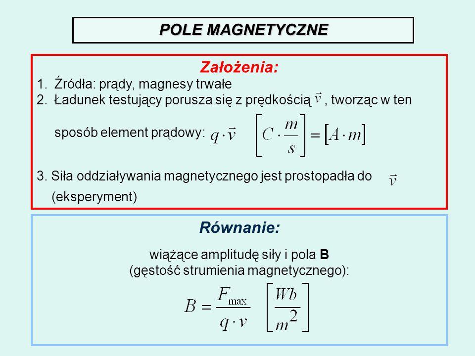 POLE MAGNETYCZNE Założenia: 1.Źródła: prądy, magnesy trwałe 2.Ładunek testujący porusza się z prędkością, tworząc w ten sposób element prądowy: 3. Sił