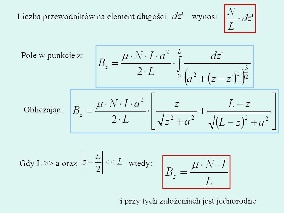 Liczba przewodników na element długości wynosi Pole w punkcie z: Obliczając: Gdy L >> a oraz wtedy: i przy tych założeniach jest jednorodne