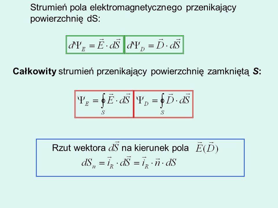 Strumień pola elektromagnetycznego przenikający powierzchnię dS: Całkowity strumień przenikający powierzchnię zamkniętą S: Rzut wektora na kierunek po
