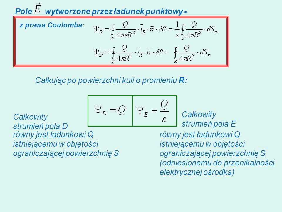 Pole wytworzone przez ładunek punktowy - z prawa Coulomba: Całkując po powierzchni kuli o promieniu R: Całkowity strumień pola D Całkowity strumień po